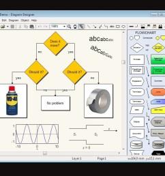 diagram designer [ 1225 x 695 Pixel ]