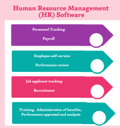 top 24 free and open source human resource hr software [ 1000 x 1000 Pixel ]