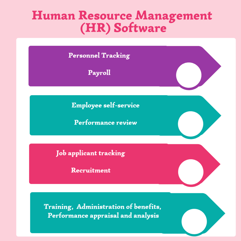 hight resolution of top 24 free and open source human resource hr software