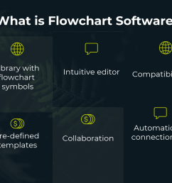 28 free open source and top flowchart software compare reviews features pricing in 2019 pat research b2b reviews buying guides best practices [ 1200 x 1056 Pixel ]