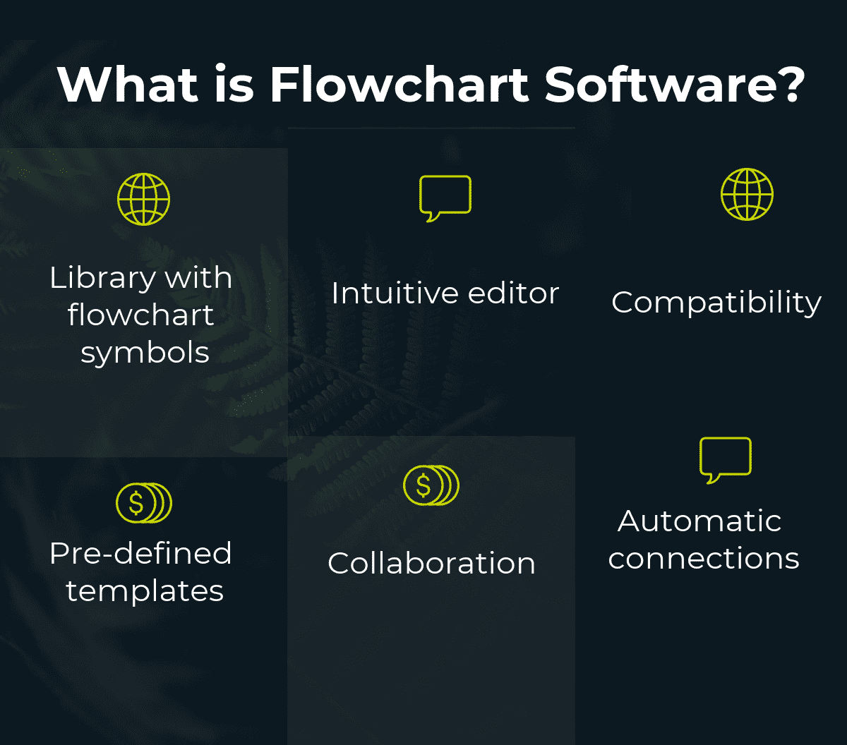 hight resolution of 28 free open source and top flowchart software compare reviews features pricing in 2019 pat research b2b reviews buying guides best practices