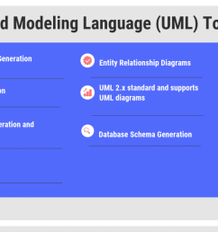 40 open source free and top unified modeling language uml tools compare reviews features pricing in 2019 pat research b2b reviews buying guides  [ 1280 x 778 Pixel ]