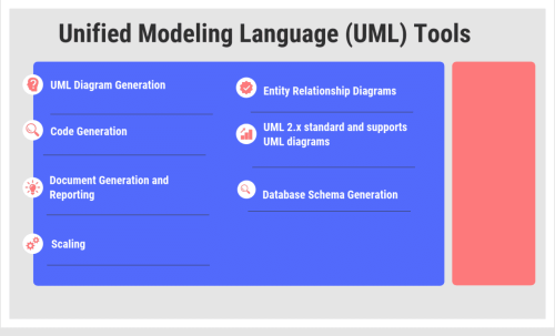 small resolution of 40 open source free and top unified modeling language uml tools compare reviews features pricing in 2019 pat research b2b reviews buying guides