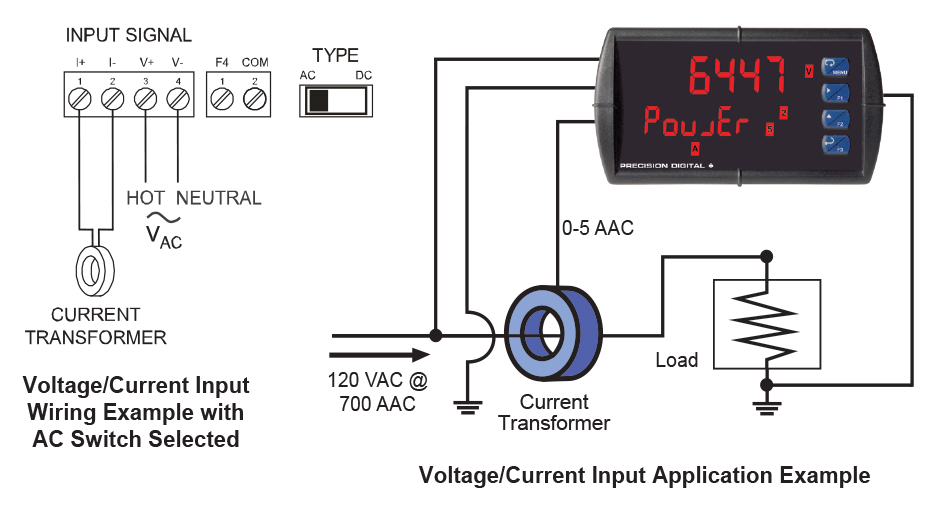 PD6400 ProVu High Voltage & Current Digital Panel Meter