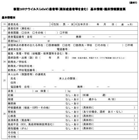 新型コロナウイルス感染癥について/千葉県