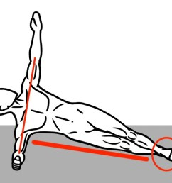 activation exercise side plank core hips ankle shoulders lateral  [ 1024 x 768 Pixel ]