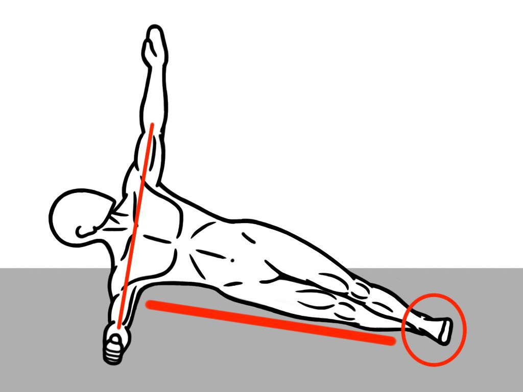 hight resolution of activation exercise side plank core hips ankle shoulders lateral