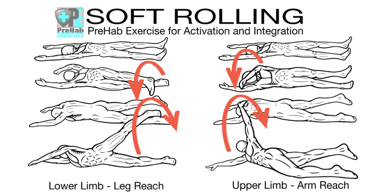 Chop and Lift Progressions for Stability and Integration