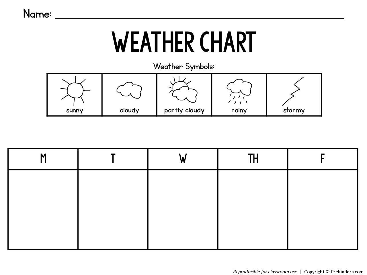 Weather Chart 1
