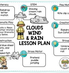 Preschool Clouds Wind and Rain Lesson Planning Ideas - Pre-K Printable Fun [ 816 x 1056 Pixel ]