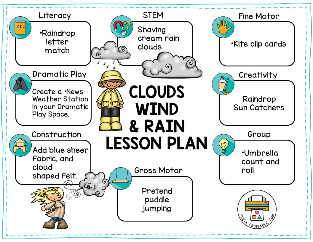 hight resolution of Preschool Clouds Wind and Rain Lesson Planning Ideas - Pre-K Printable Fun
