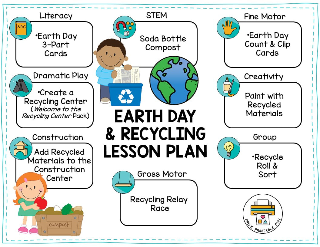 Lesson Planning Ideas For Earth Day And Recycling