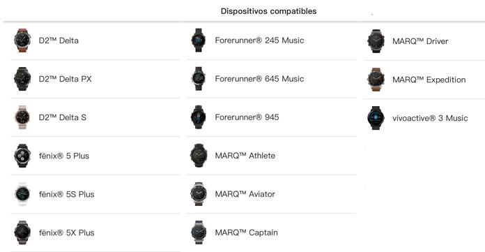 Amazon Music (Prime y Unlimited) en relojes Garmin con música.