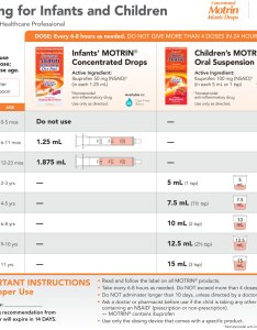 Motrin ibuprofen dosage for children pediatrics pediatrician also dosing infants and premiere in norman rh