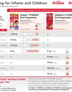 Tylenol acetaminophen dosage for children pediatrics pediatrician also dosing infants and premiere in norman rh