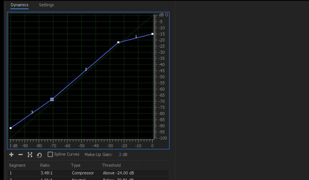 Elaborazione delle dinamiche: le curve anche per le clip audio