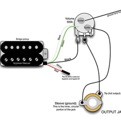 Duncan Wiring Diagrams 2010 Ford Ranger Tail Light Diagram Mod Garage The Original Eddie Van Halen Premier Guitar 1 Courtesy Of Seymour