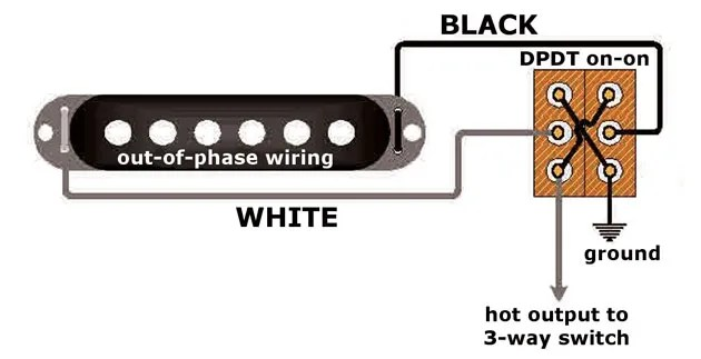coil split wiring diagram 7 3 powerstroke glow plug mod garage: adding an out-of-phase switch to a telecaster | premier guitar