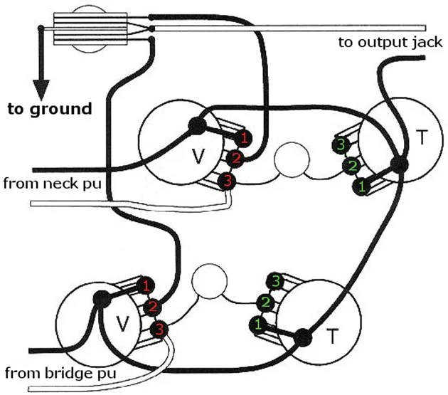50 s style les paul wiring diagram 2000 bmw 328i engine pickup lp diagrams diagrammod garage decouple your u0027s volume controls 2014