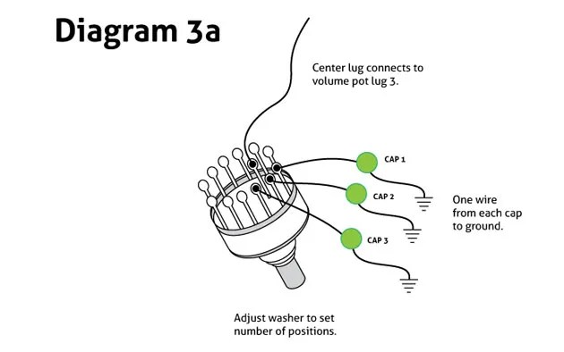 3 pole rotary switch light wiring diagram