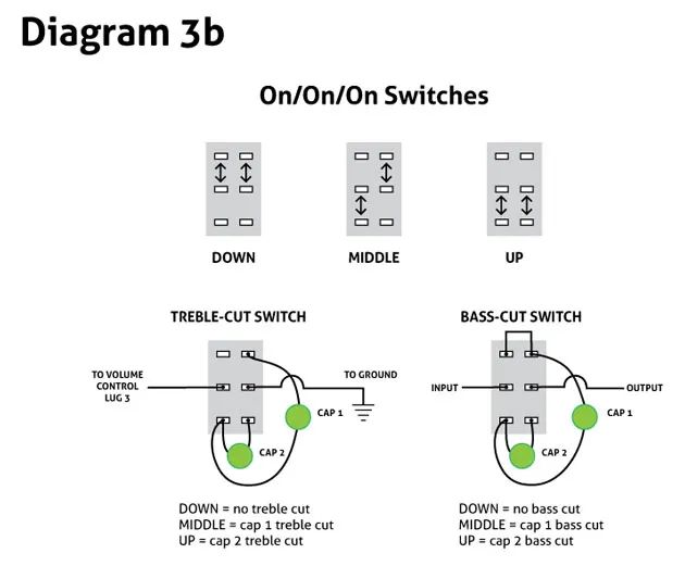 Guitar 3 Way Switch Wiring Diagram Auto Electrical
