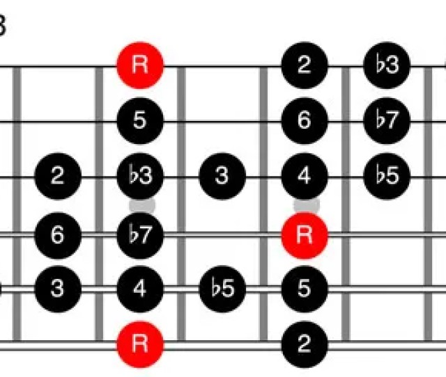 While Chord Tone Soloing Is Found In All Forms Of Music Perhaps No Genre Epitomizes The Concept More Than Country Unlike Lead Guitar