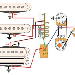 Fender Guitar Wiring Diagrams How To Draw A Flow Diagram Mod Garage: Cool Four-pickup | Premier