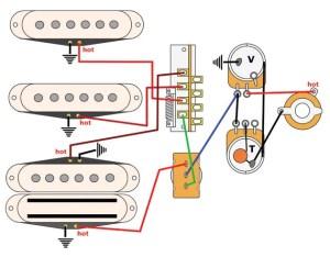 Mod Garage: A Cool FourPickup Wiring | Premier Guitar
