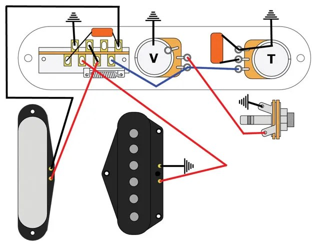 fender guitar wiring diagrams australian power plug diagram mod garage: the bill lawrence 5-way telecaster circuit | premier