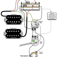 Les Paul Wiring Diagram Coil Tap Simple Car Horn Mod Garage: A Flexible Dual-humbucker Scheme | Premier Guitar
