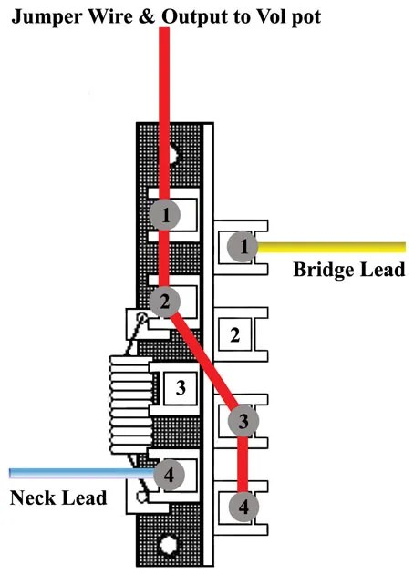 telecaster 3 way switch wiring diagram water pump guitar shop 101: tips for replacing a tele-style 3-way | premier