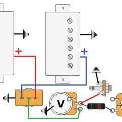 Gibson Les Paul Studio Wiring Diagram Of The Eye And Its Functions Mod Garage: Master #1 | Premier Guitar