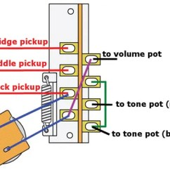 Strat Wiring Diagram Bridge Tone Kubota Bx2200 Stratocaster Mods Data Mod Garage Riptide Premier Guitar Pot