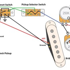 Wiring Diagram For Stratocaster Vectra C Audio Mod Garage: Rewiring A Fender Mustang | Premier Guitar