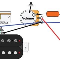 4 Way Switch Wiring Diagram Telecaster 2004 Honda Odyssey Headlight Mod Garage The Triple Threat Solo Humbucker Premier Guitar