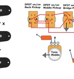 dan armstrong s classic super strat wiring yields 12 sounds from a standard 3 pickup fender strat  [ 1260 x 667 Pixel ]