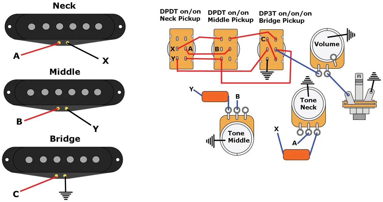 hight resolution of dan armstrong s classic super strat wiring yields 12 sounds from a standard 3 pickup fender strat