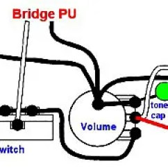 Fender Squier Wiring Diagram 1999 Vw Jetta The Telecaster Mod Guide