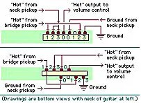 Schaller 5 Way Switch Wiring Diagram The Telecaster Mod Guide