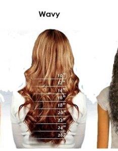 also hair length chart rh premierlacewigs