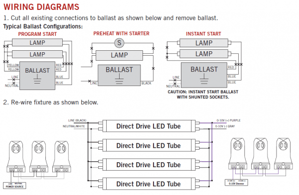010v dimming wiring diagram how to setup dimmable led high bay or parking lot 96 jeep grand cherokee radio 0 10v keystone t8 tubes direct wire premier lightingkeystone type b