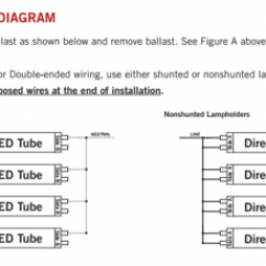 Keystone Wiring Diagram Jeep Trailer Harness Direct Drive X2 Tubes Single End Or Double Line Ended Led T8