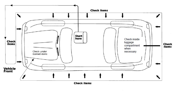 car damage inspection diagram wiring for 2 4 ohm dvc subs dvsa mot routine