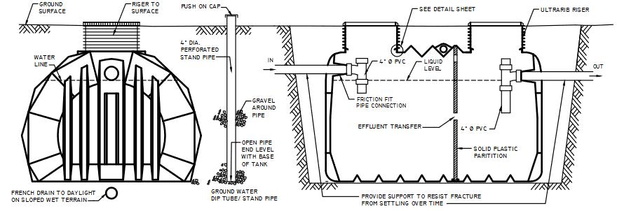 » Installation Instructions