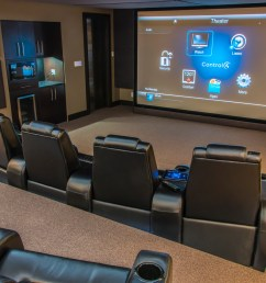 premier smart homes take control rh premiersmarthomes ca home theater subwoofer wiring home theater room design [ 1440 x 960 Pixel ]