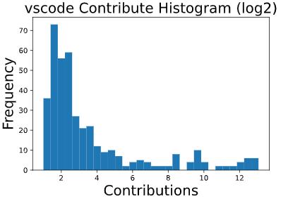 vscode-contribute-histoguram-02