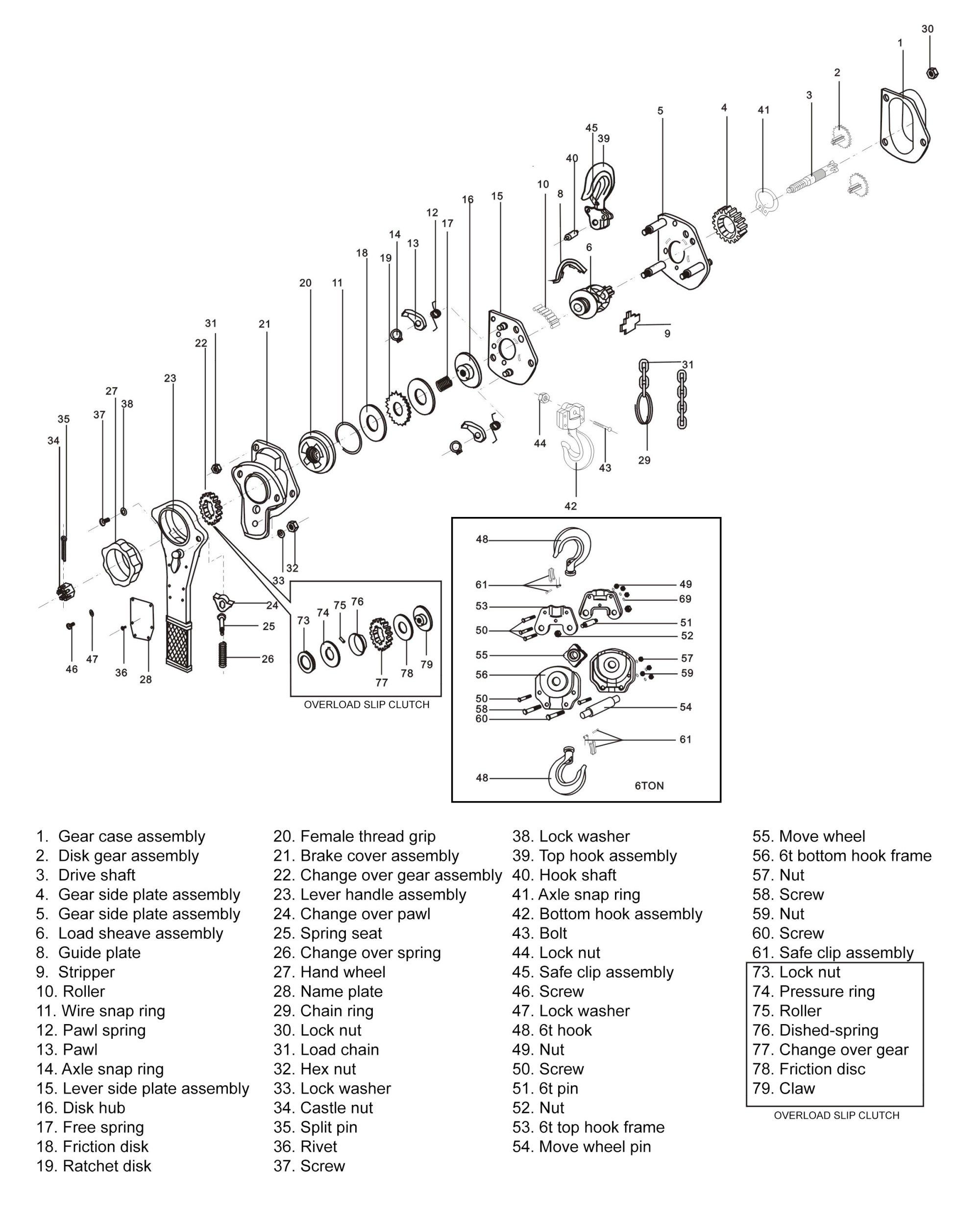 hight resolution of cm hoist parts list wiring diagram wiring diagram third level cm hoist parts list wiring diagram