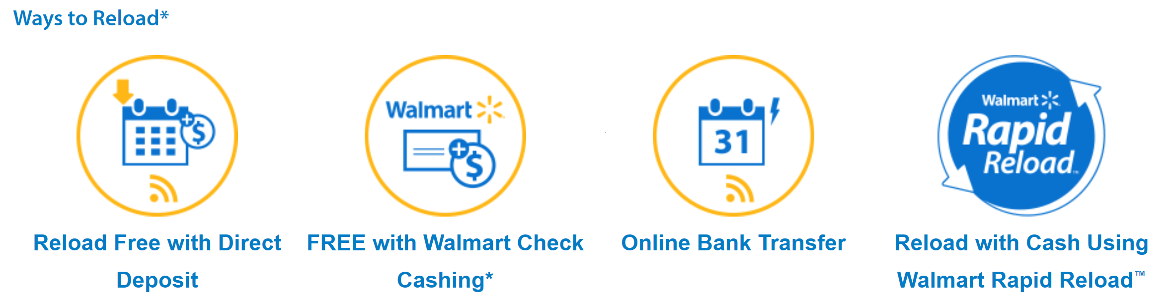 This question is about the amazon.com credit card @jbronz 01/30/19 this answer was first published on 01/30/19. Walmart Moneycard Visa Review Fees Limits Features