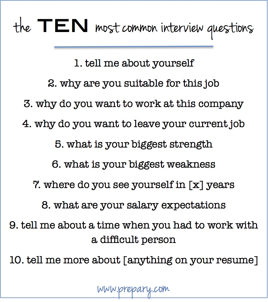 How To Answer The Most Common Interview Questions The