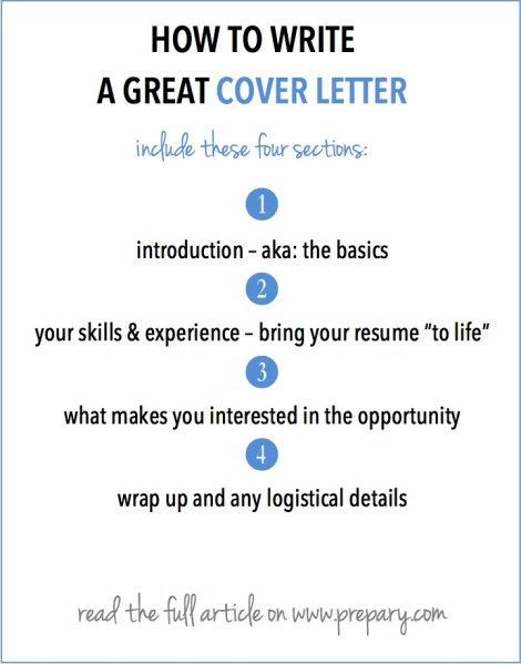 How to write a cover letter the prepary for Things to write in a cover letter